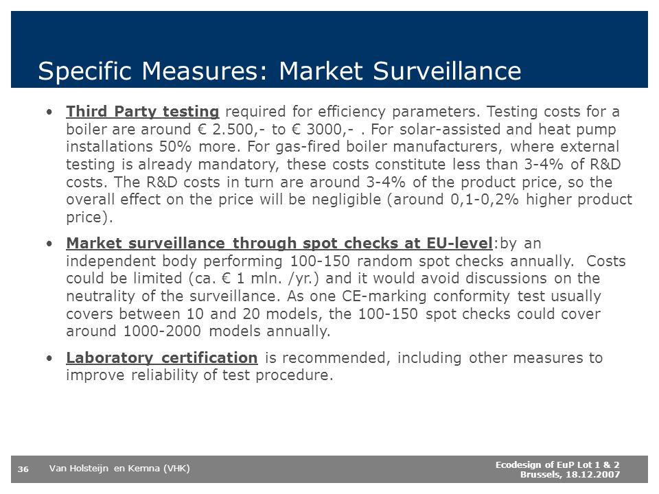 Specific Measures: Market Surveillance