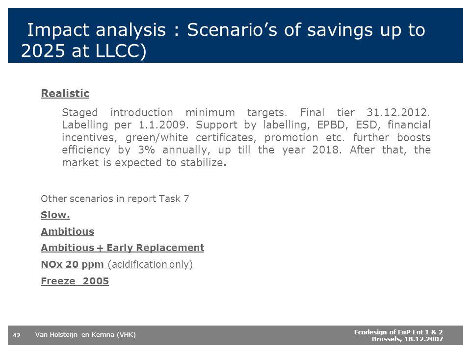Impact analysis : Scenario's of savings up to 2025 at LLCC)
