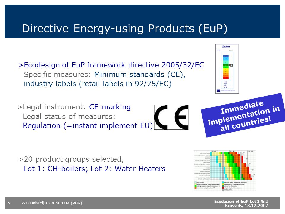 Directive Energy-using Products (EuP)