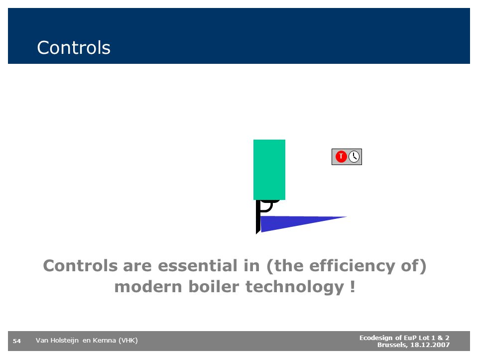 Controls T. Controls are essential in (the efficiency of) modern boiler technology ! Ecodesign of EuP Lot 1 & 2.