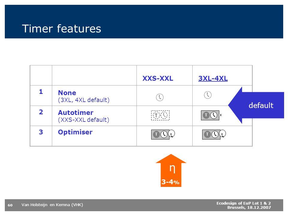 Timer features η default XXS-XXL 3XL-4XL 1 None 2 Autotimer 3
