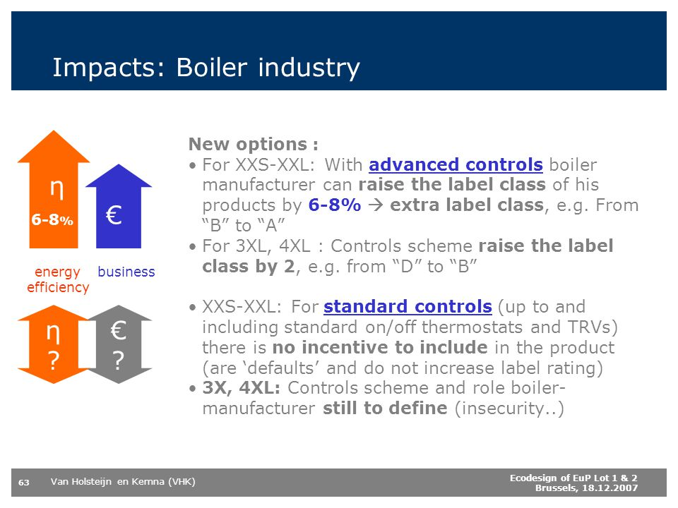 Impacts: Boiler industry