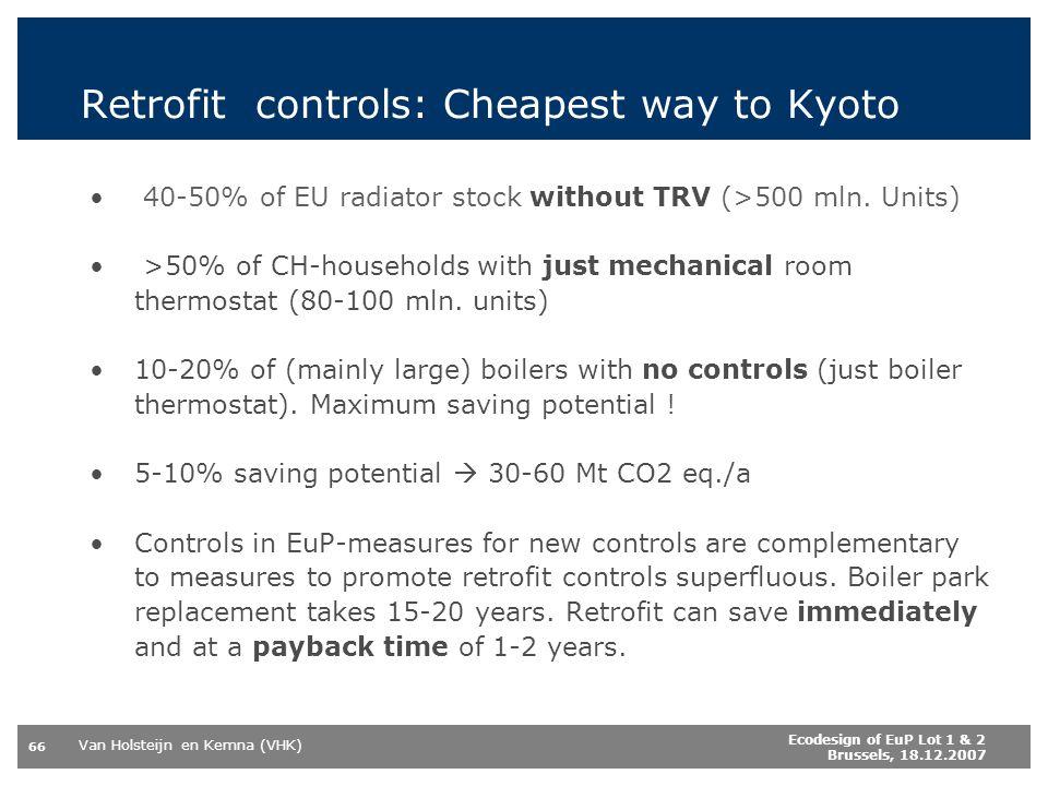 Retrofit controls: Cheapest way to Kyoto