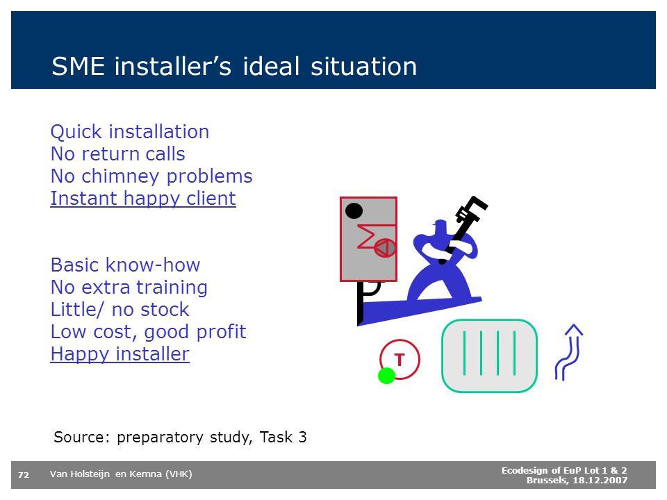 SME installer's ideal situation