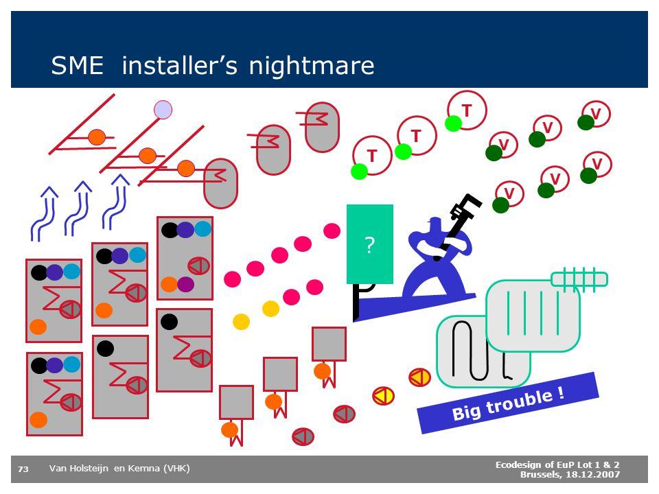 SME installer's nightmare