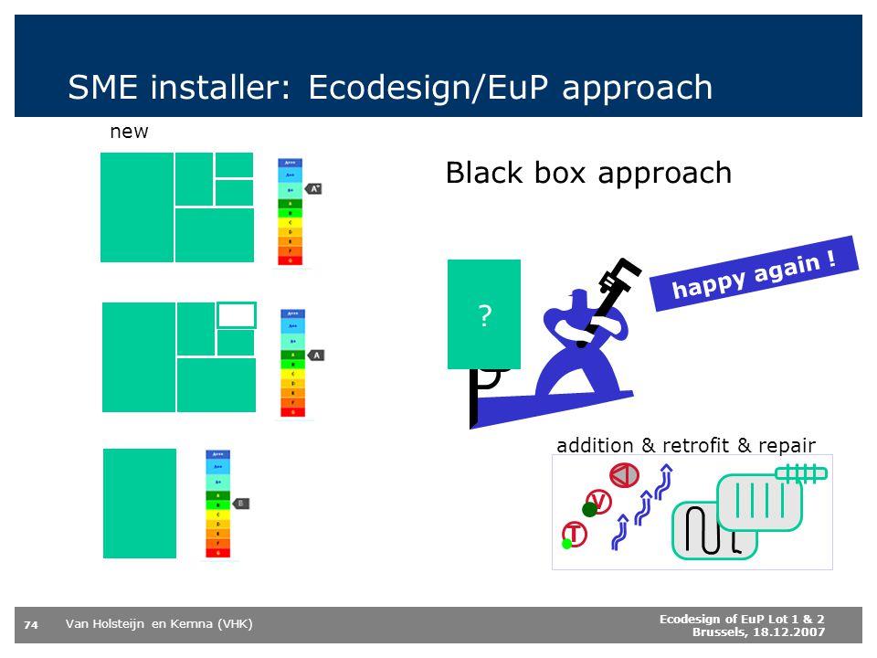 SME installer: Ecodesign/EuP approach