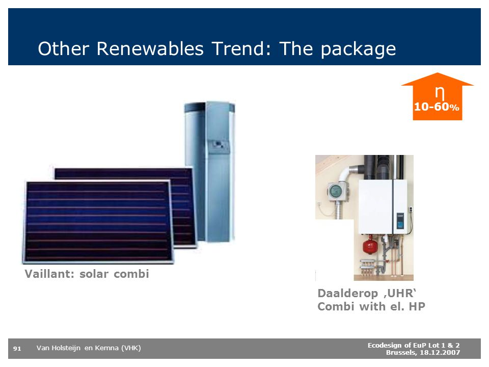 Other Renewables Trend: The package