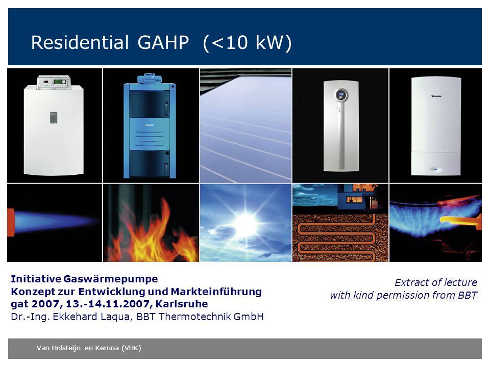 Residential GAHP (<10 kW)