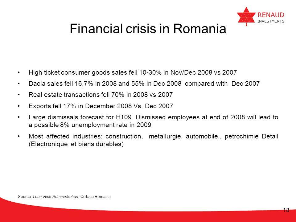 Financial crisis in Romania