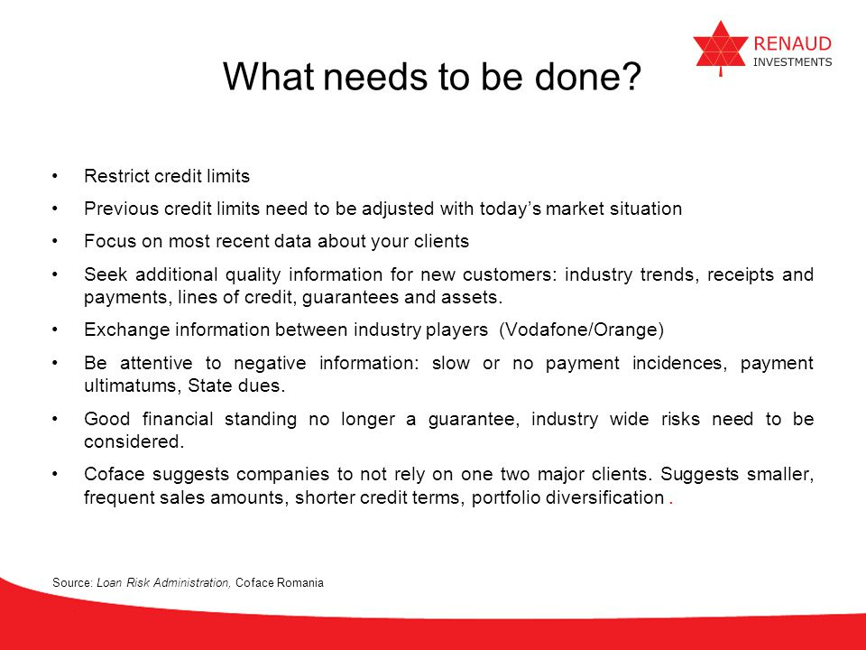 What needs to be done Restrict credit limits