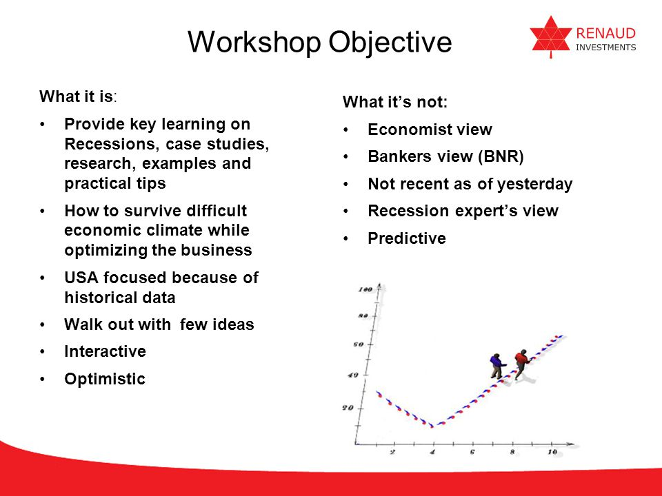 Workshop Objective What it is: What it's not: