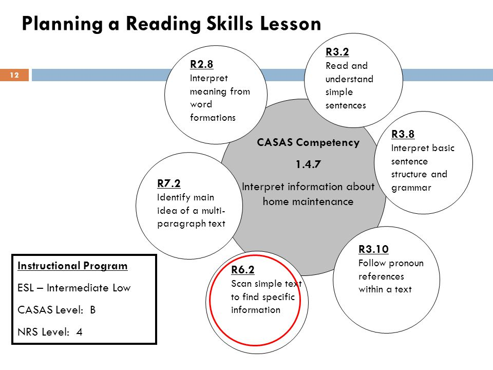 Planning a Reading Skills Lesson