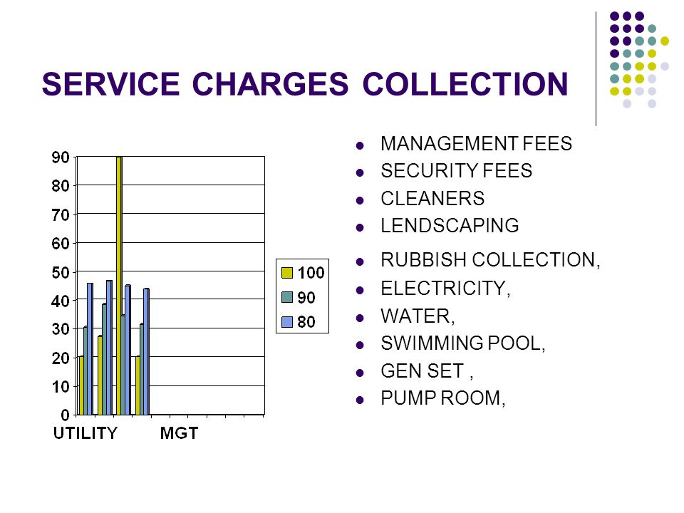 SERVICE CHARGES COLLECTION