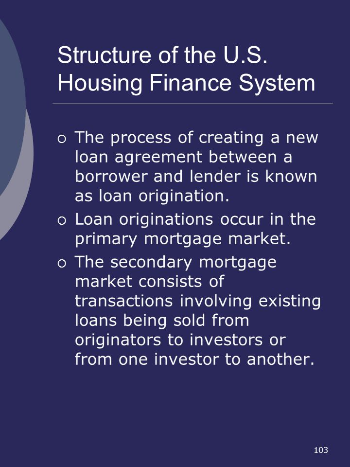 Structure of the U.S. Housing Finance System