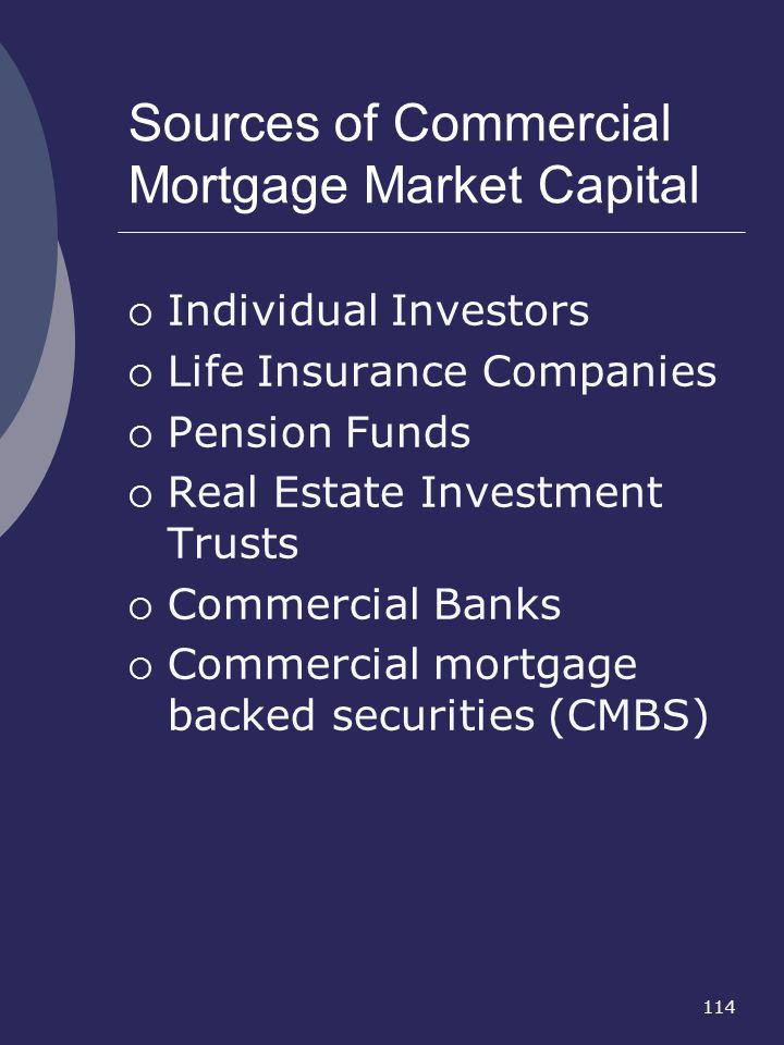 Sources of Commercial Mortgage Market Capital