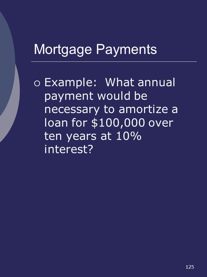 Mortgage Payments Example: What annual payment would be necessary to amortize a loan for $100,000 over ten years at 10% interest