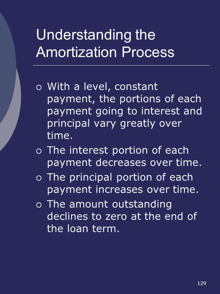 Understanding the Amortization Process