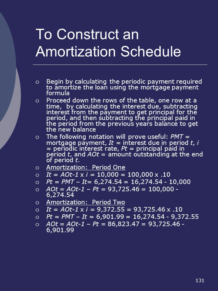 To Construct an Amortization Schedule