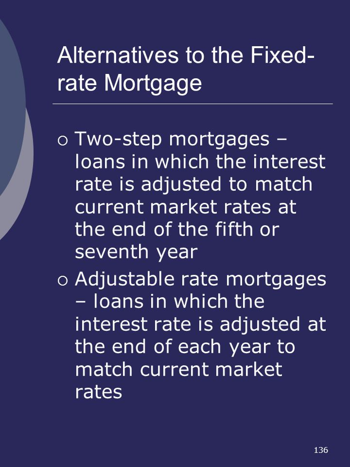 Alternatives to the Fixed-rate Mortgage