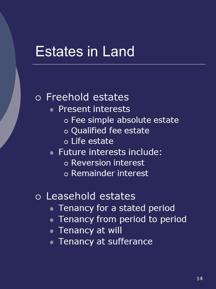 Estates in Land Freehold estates Leasehold estates Present interests