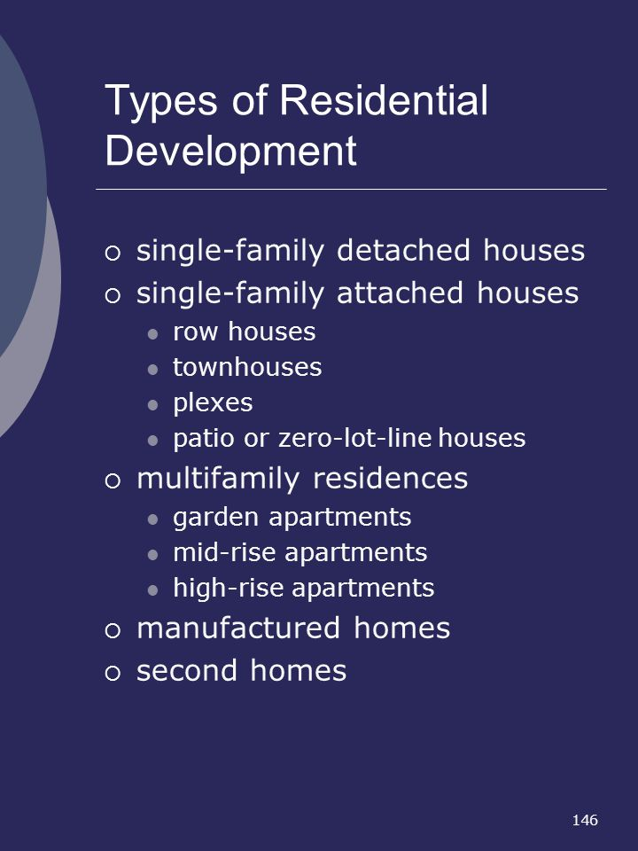 Types of Residential Development