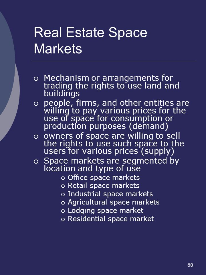 Real Estate Space Markets