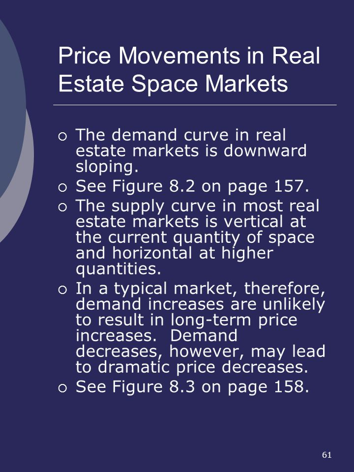 Price Movements in Real Estate Space Markets