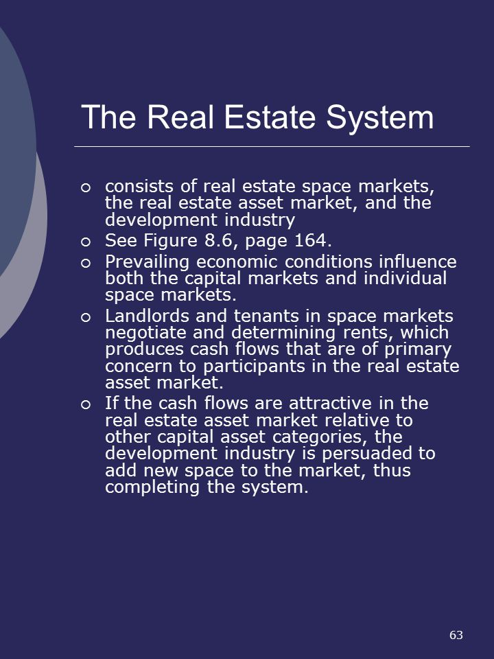 The Real Estate System consists of real estate space markets, the real estate asset market, and the development industry.