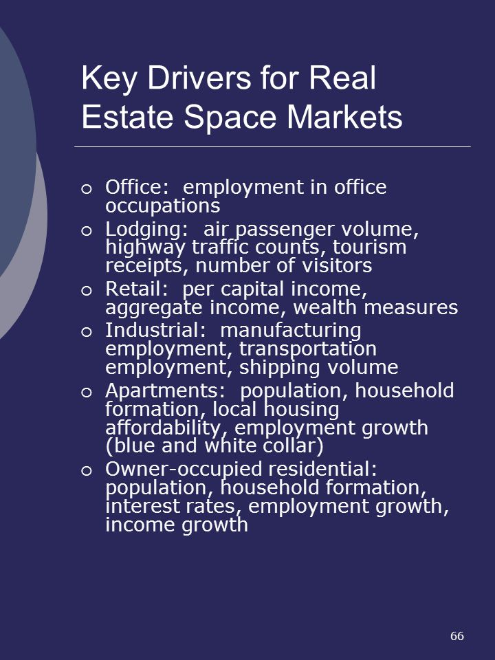 Key Drivers for Real Estate Space Markets