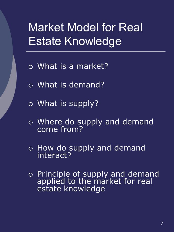 Market Model for Real Estate Knowledge