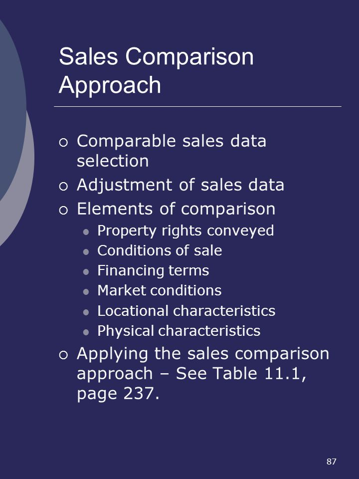 Sales Comparison Approach
