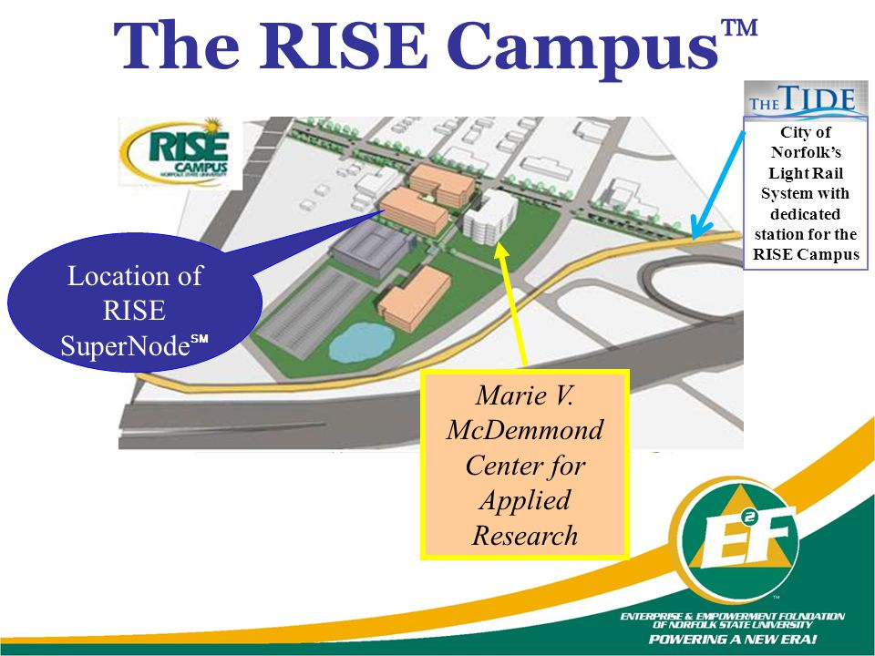 The RISE Campus Location of RISE SuperNodeSM