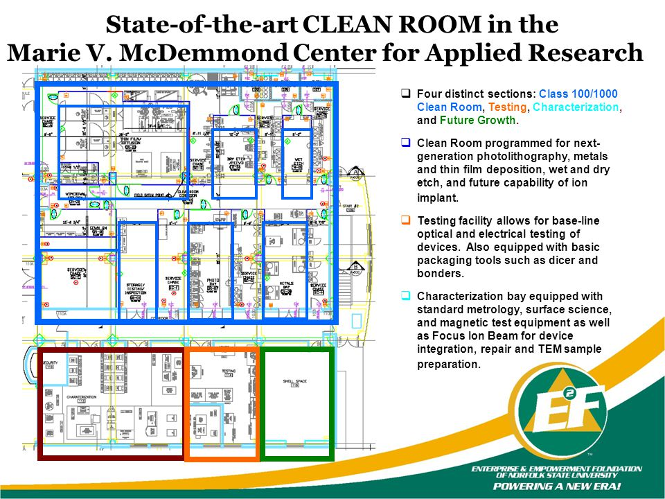 State-of-the-art CLEAN ROOM in the