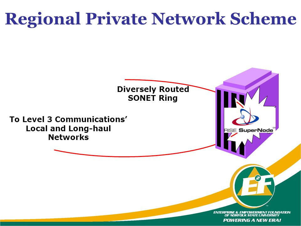 Regional Private Network Scheme To Level 3 Communications'