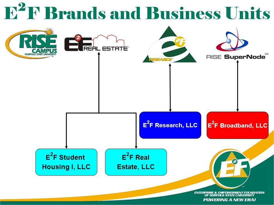 E2F Student Housing I, LLC