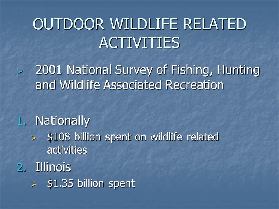 OUTDOOR WILDLIFE RELATED ACTIVITIES
