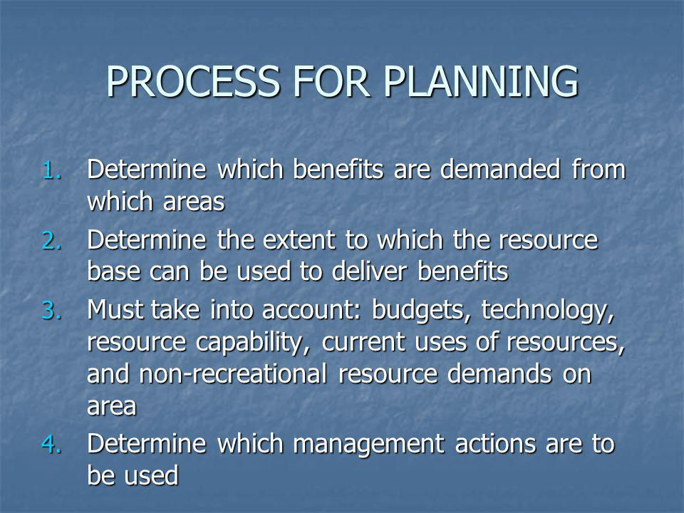 PROCESS FOR PLANNING Determine which benefits are demanded from which areas.