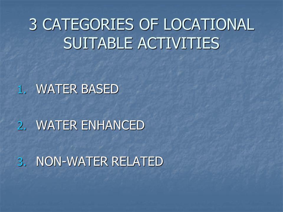 3 CATEGORIES OF LOCATIONAL SUITABLE ACTIVITIES