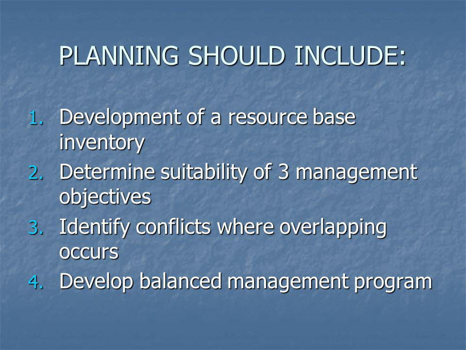 PLANNING SHOULD INCLUDE: