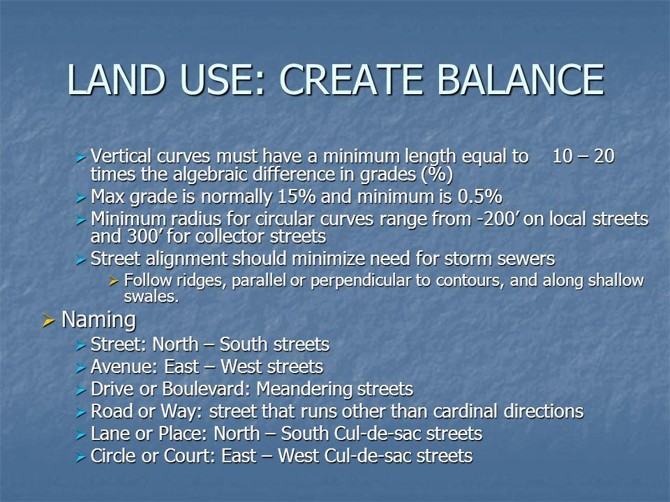 LAND USE: CREATE BALANCE