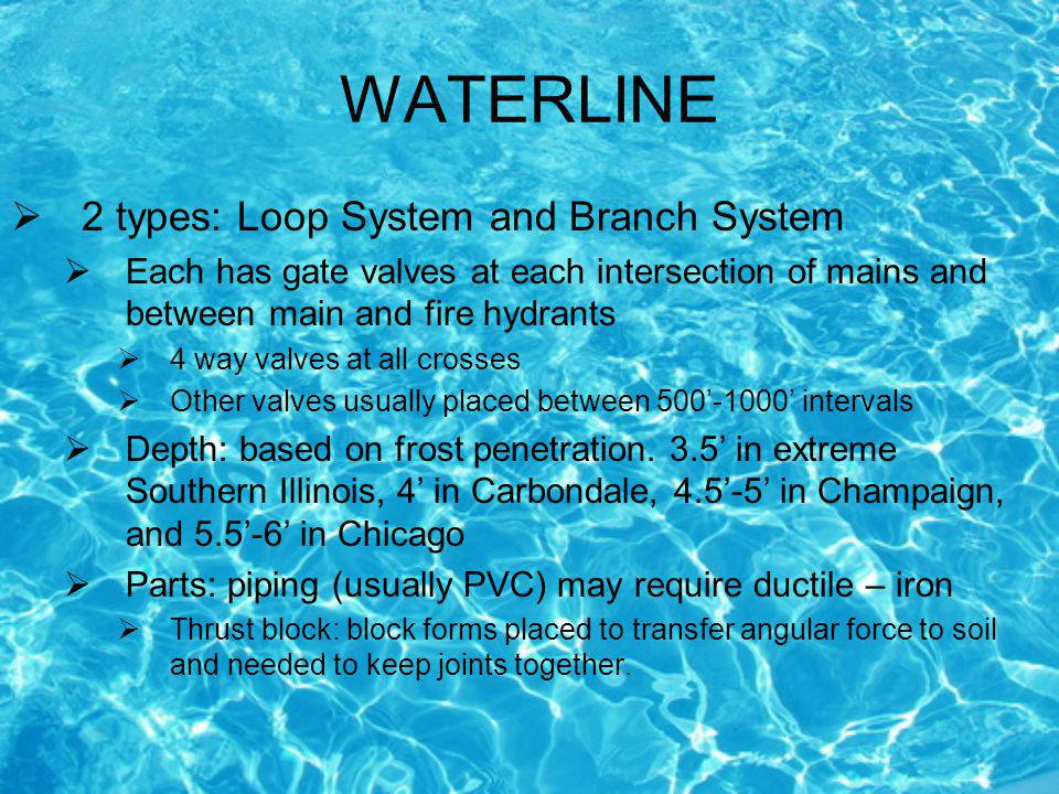 WATERLINE 2 types: Loop System and Branch System