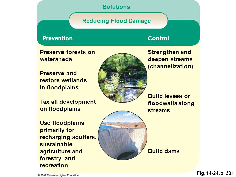 Preserve forests on watersheds