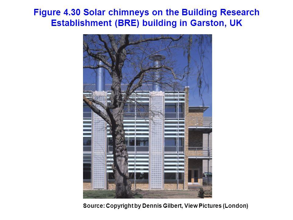 Figure 4.30 Solar chimneys on the Building Research Establishment (BRE) building in Garston, UK