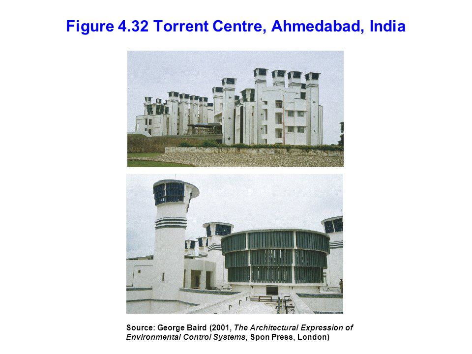 Figure 4.32 Torrent Centre, Ahmedabad, India