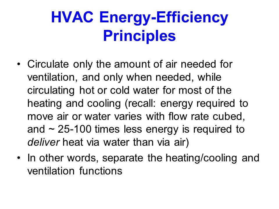 HVAC Energy-Efficiency Principles