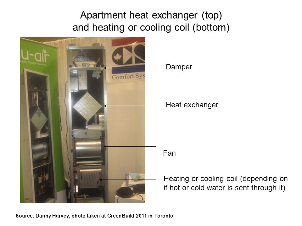 Apartment heat exchanger (top) and heating or cooling coil (bottom)