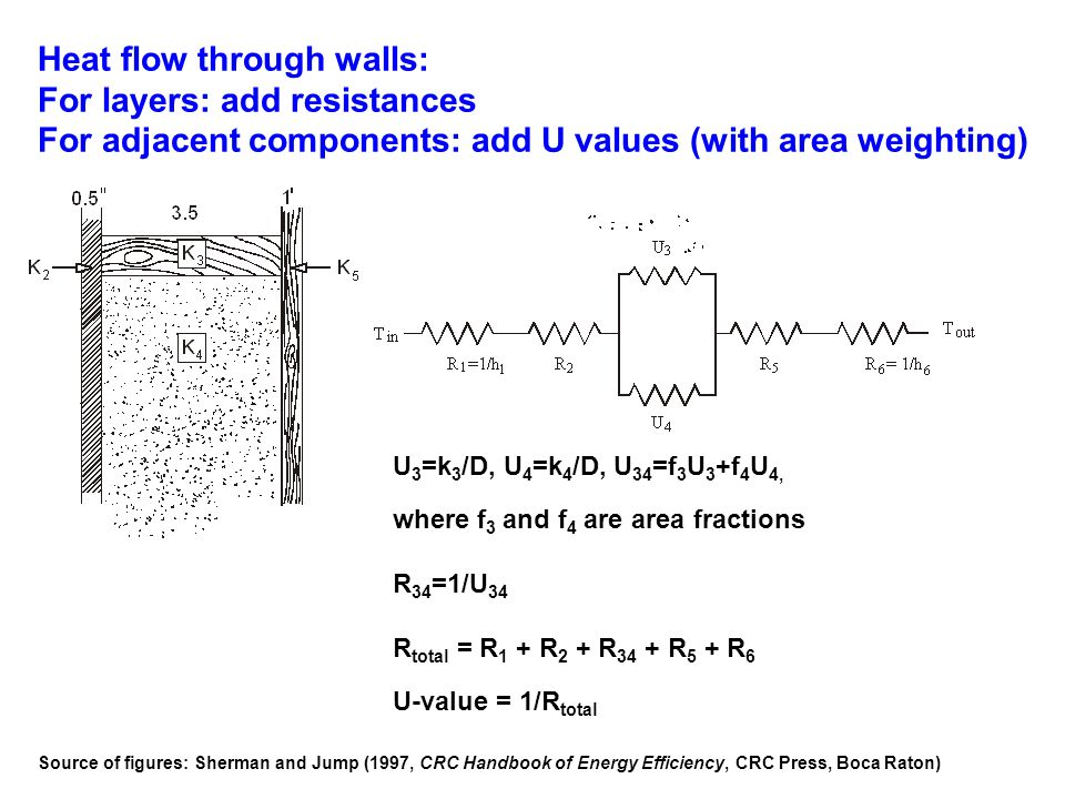 Heat flow through walls: For layers: add resistances For adjacent components: add U values (with area weighting)