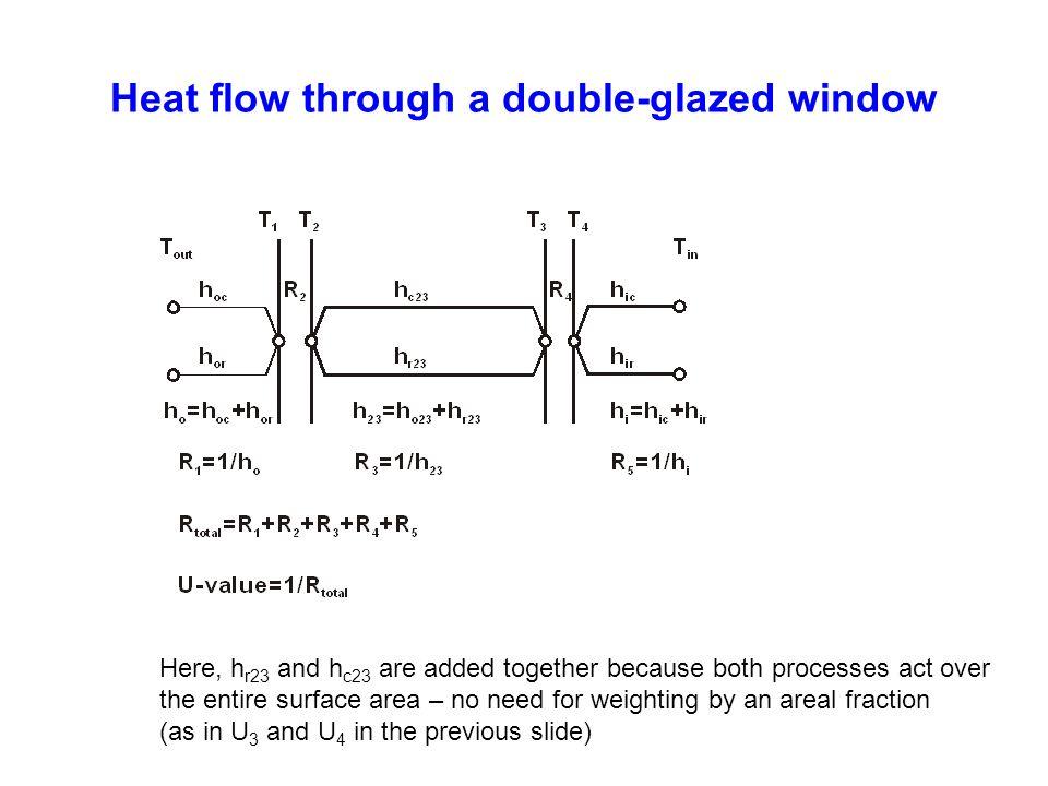 Heat flow through a double-glazed window