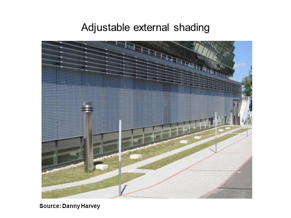 Adjustable external shading