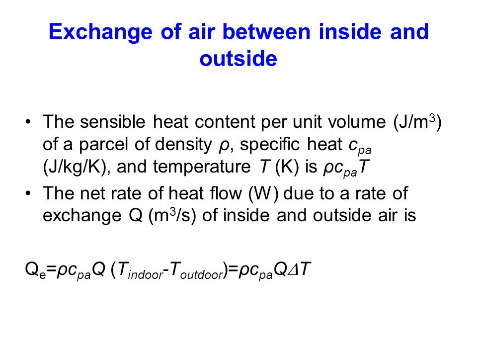 Exchange of air between inside and outside